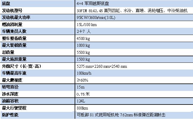 05万博manbex(armored vehicle)参数